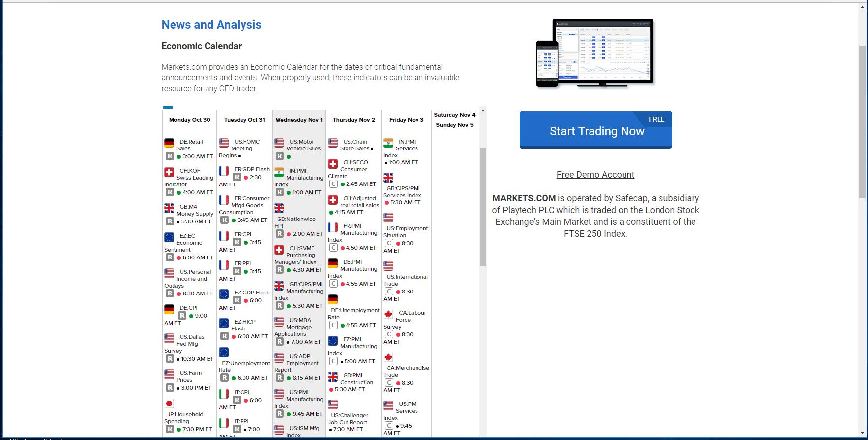 markets.com news and analysis screenshot