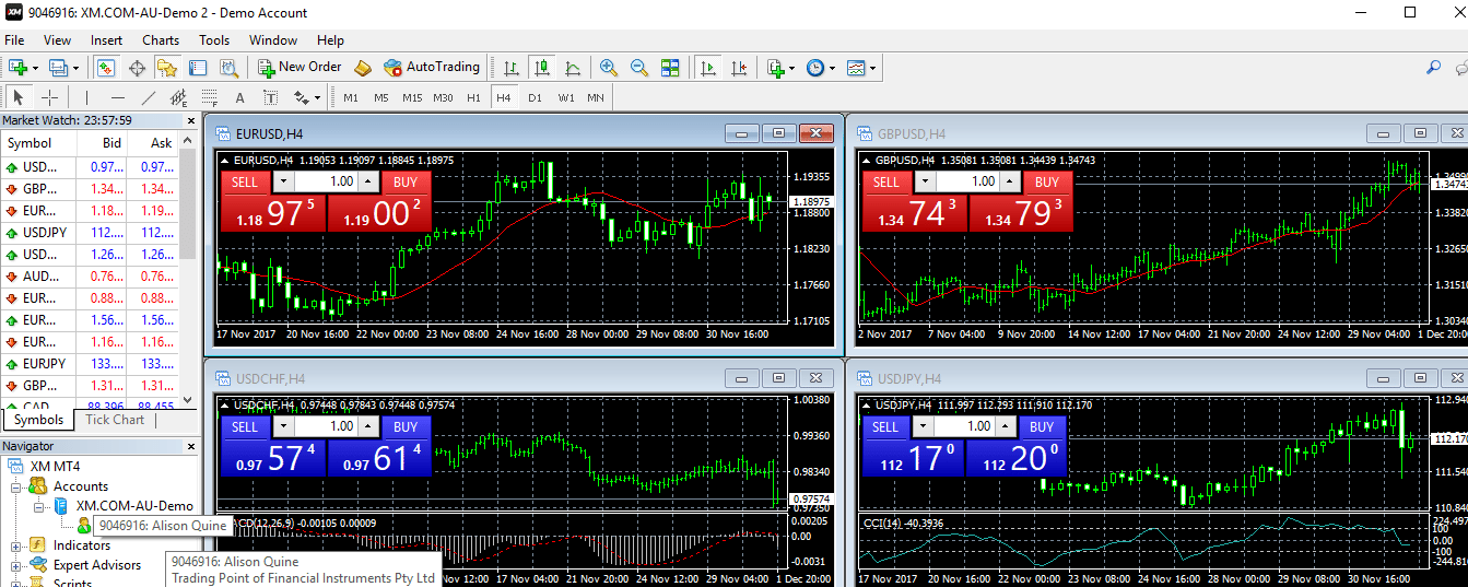 MT4 trading platform screen example.