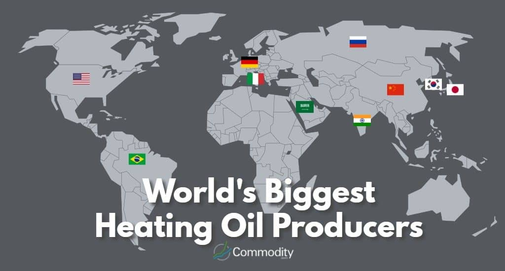 World's Biggest Heating Oil Producers