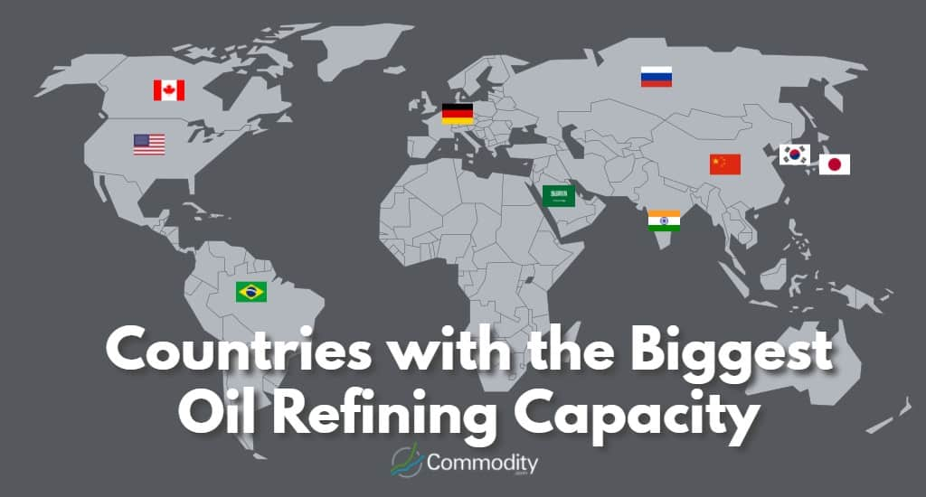 Countries with the Biggest Oil Refining Capacity