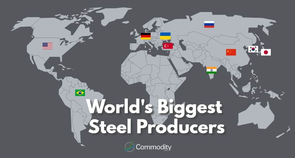 World's Biggest Steel Producers