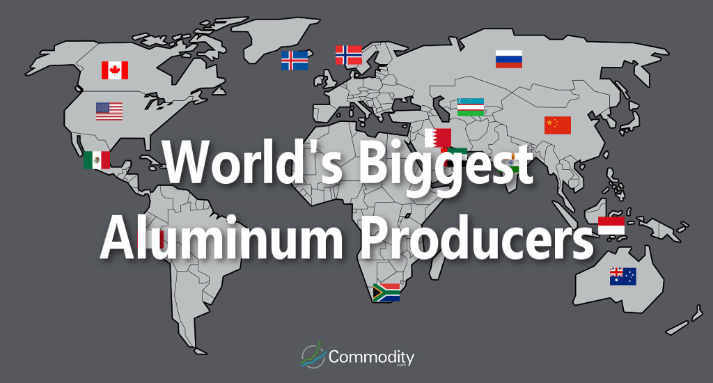 Aluminum producers map