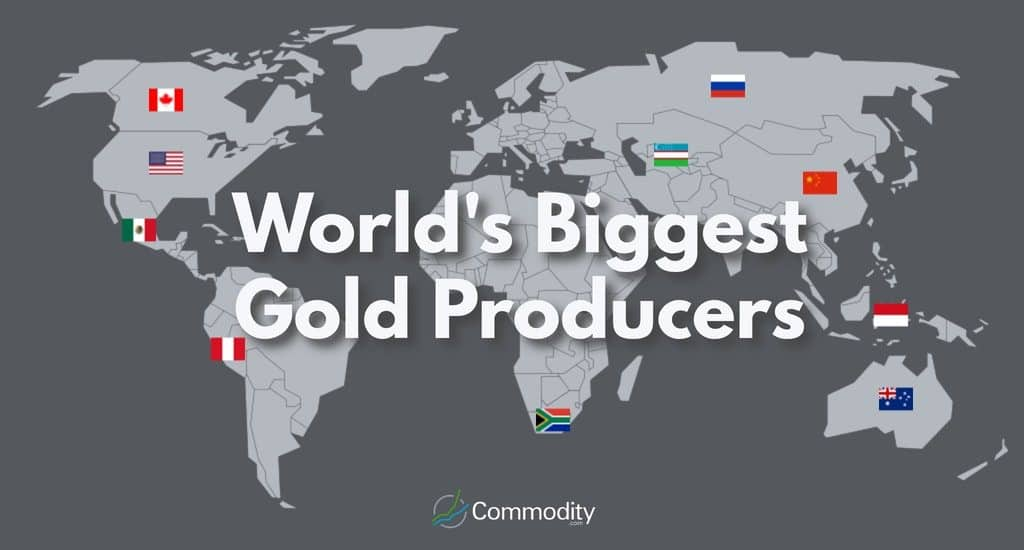 World's Biggest Gold Producing Countries