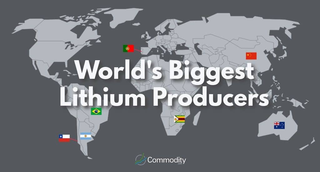 map showing World's biggest lithium producers