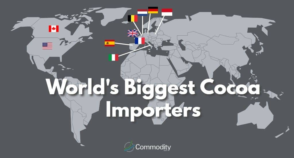 World's Biggest Cocoa Importers
