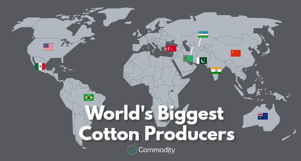World's Biggest Cotton Producers