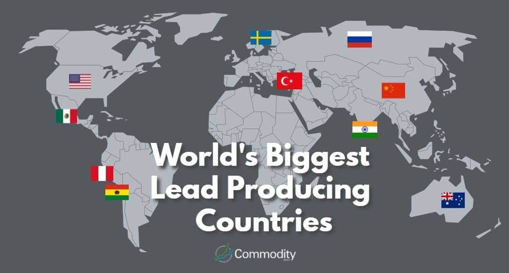 Biggest Lead Producing Countries