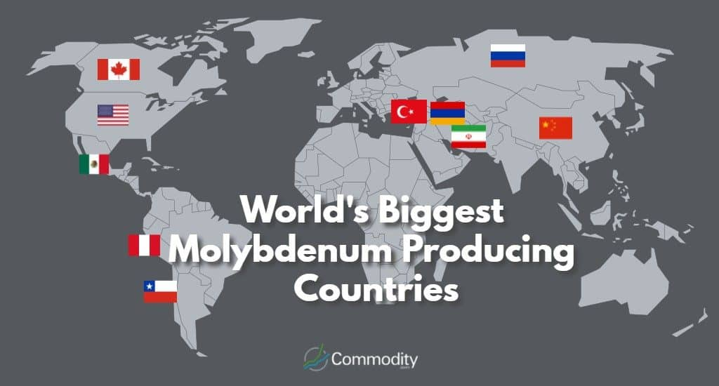 Biggest Molybdenum Producing Countries