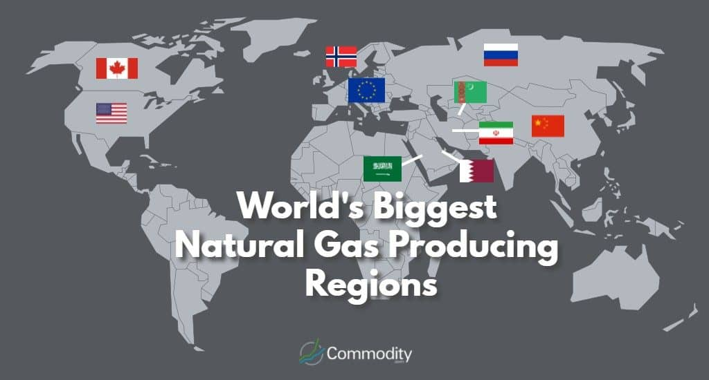 Biggest Natural Gas Producing Countries