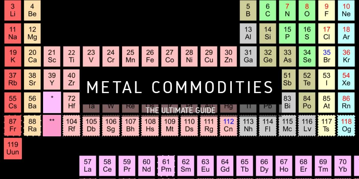 Precious Metals & Industrial Metals: Learn How To Trade Them at Commodity.com