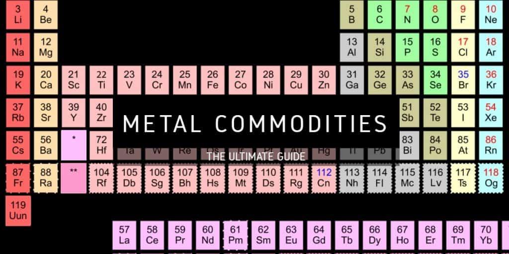 Metal Commodities header