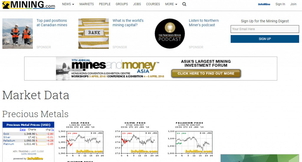 Precious Metals Industrial Metals Learn How To Trade Them At