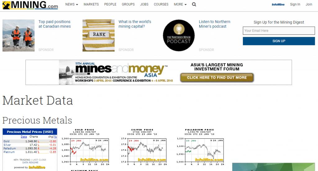 mining website