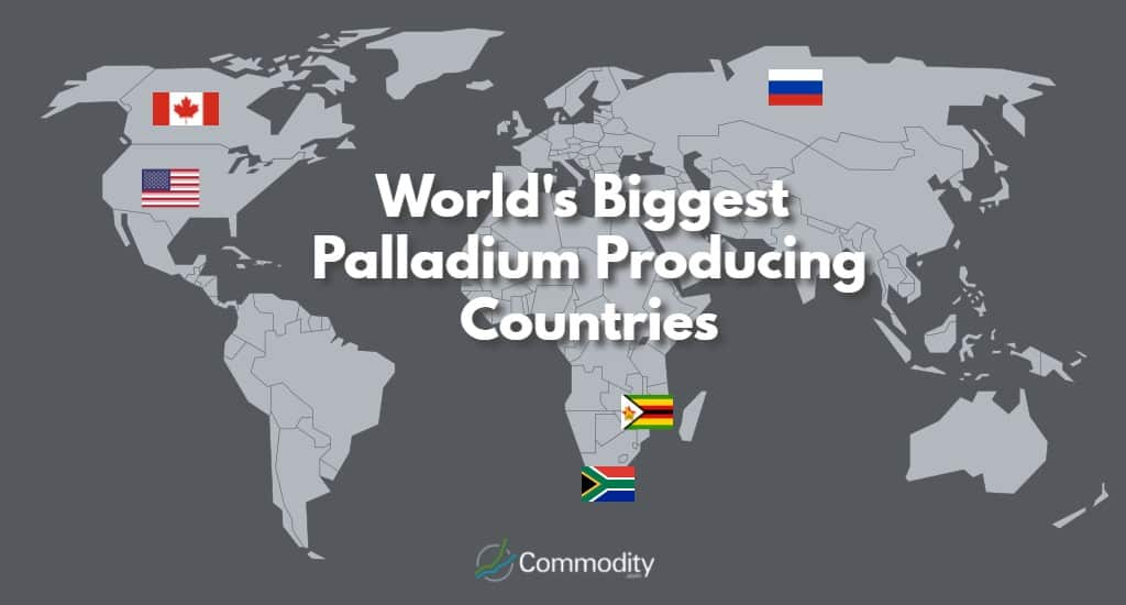 map to show the Biggest Palladium Producing Countries (1)