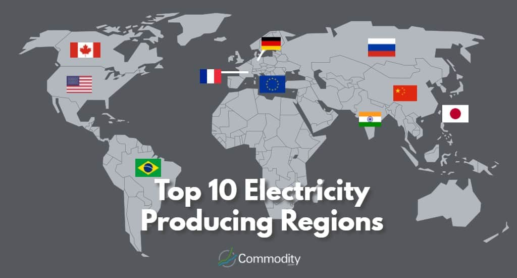 Top 10 Electricity Producing Regions
