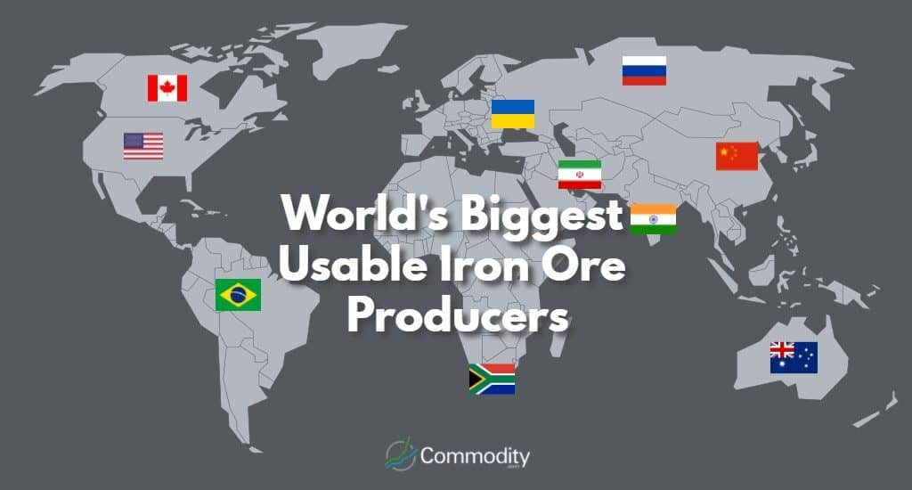 World's Biggest Iron Ore Producers
