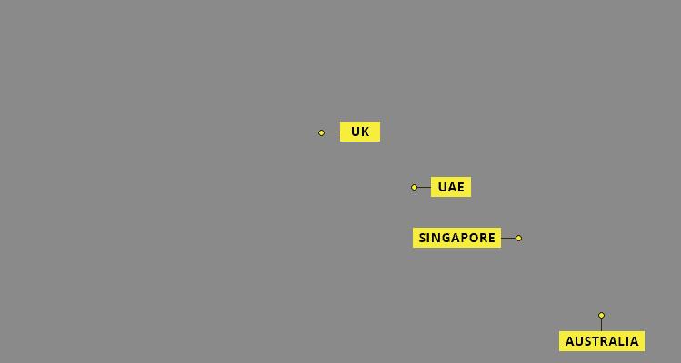 City Index Map