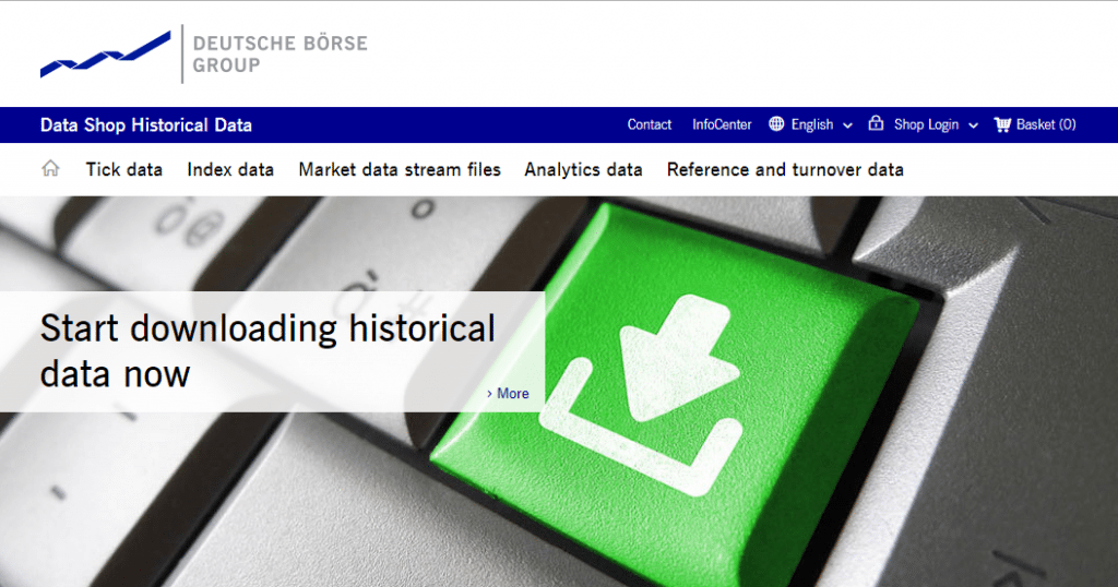 Deutsche Borse Group Historical Data