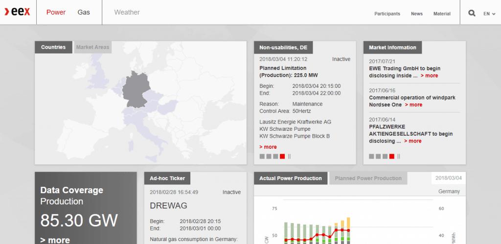 EEX Transparency Platform
