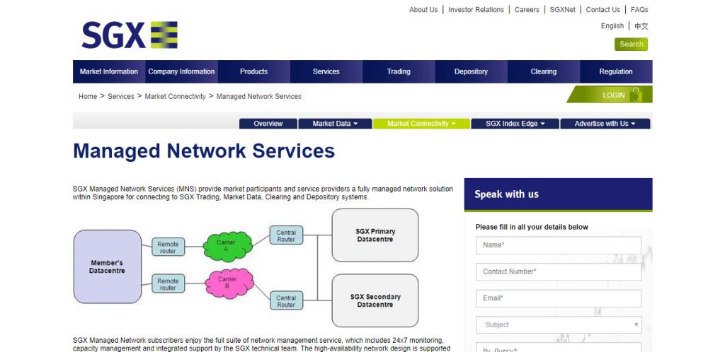 SGX Managed Network Services
