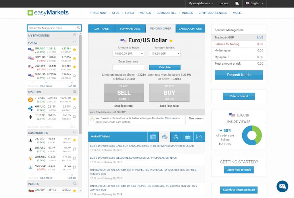 easyMarkets Trading Platform
