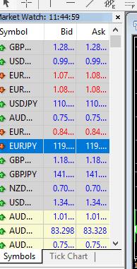 ETX Capital Market Watch Panel