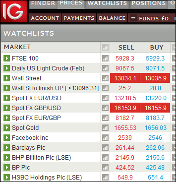 IG Watchlists