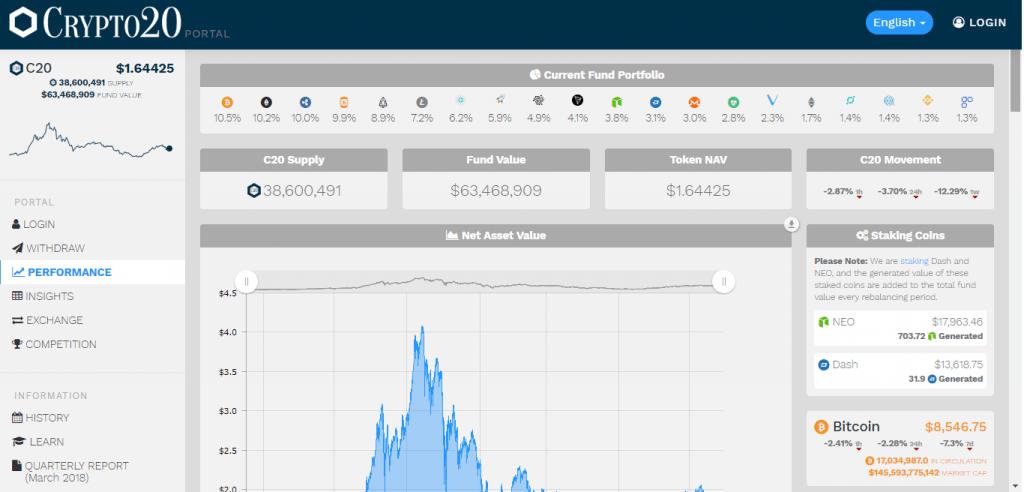 Crypto20 Platform 1