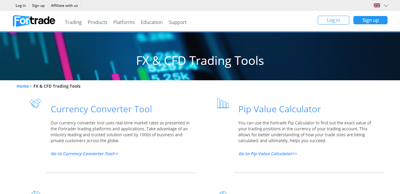 Fortrade trading tools