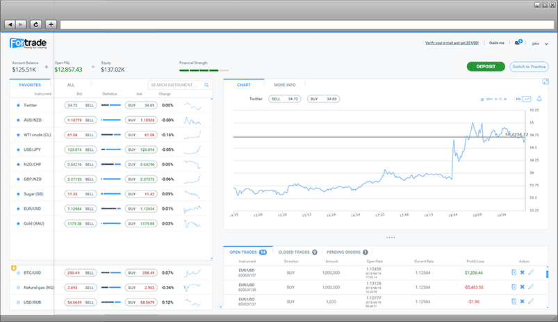 Fortrade Trading Screen
