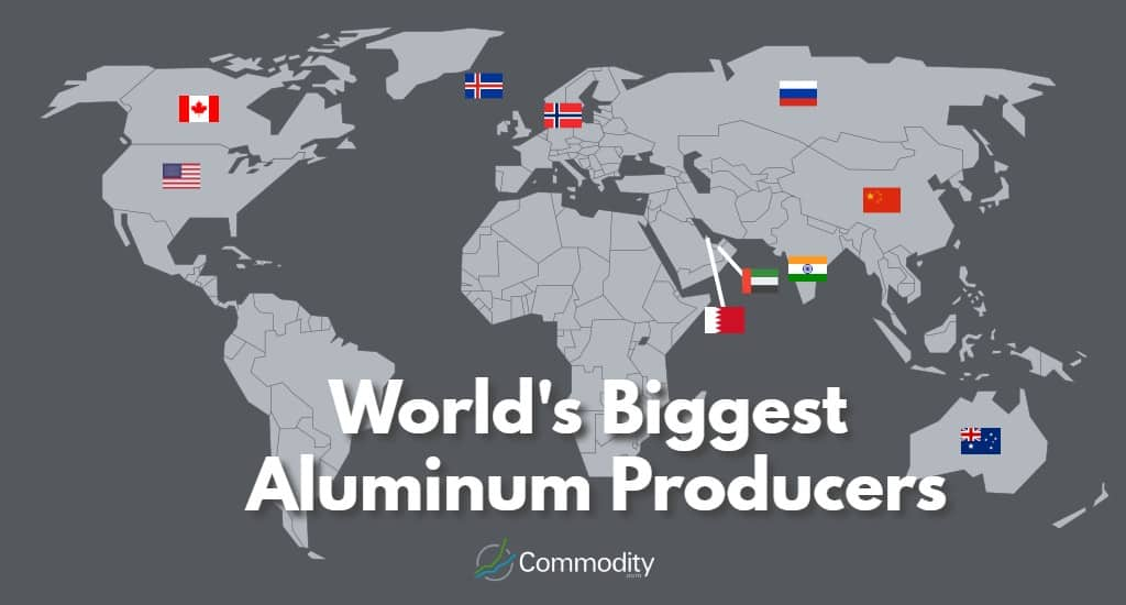 Aluminium: Learn How To Trade It at Commodity com