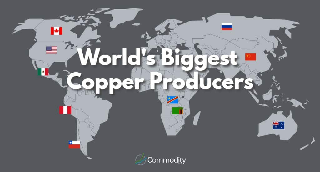Biggest Copper Producers (1)