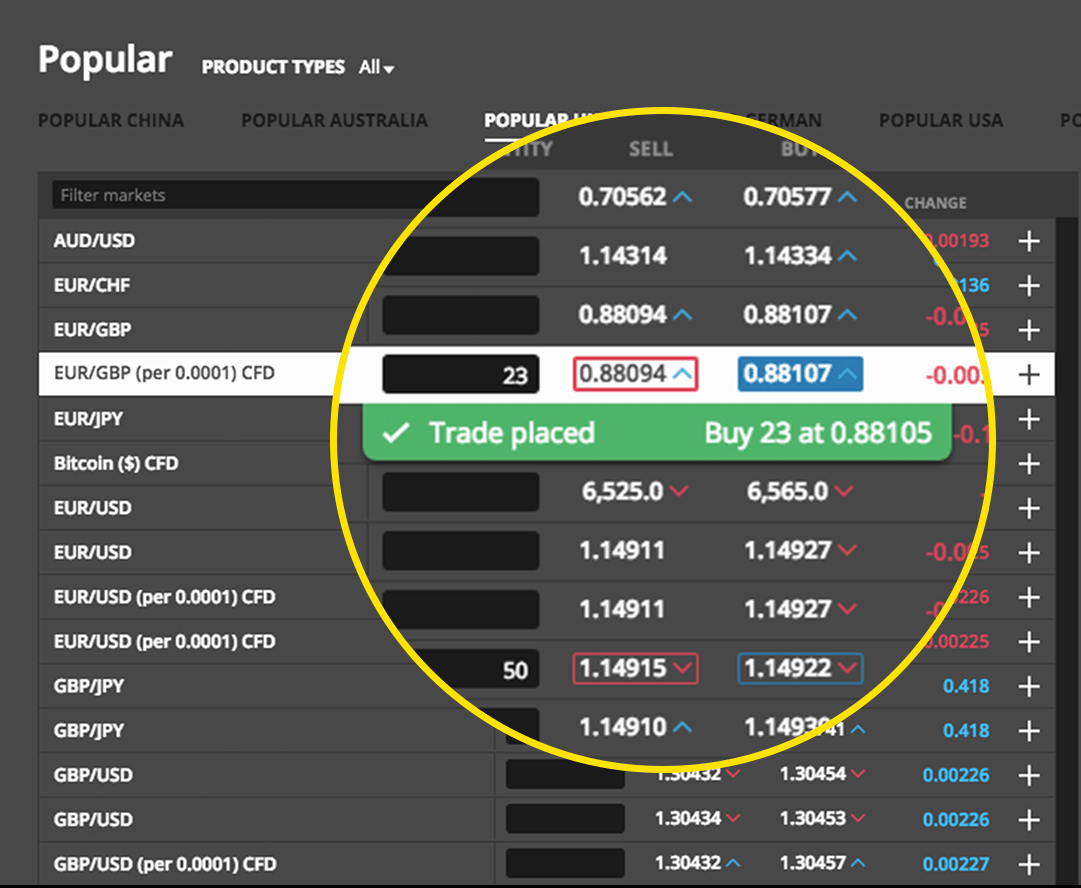City Index Web Trader One Click Feature