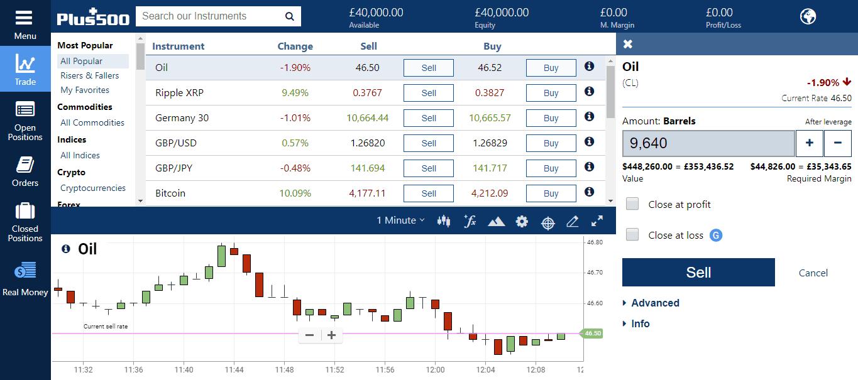 Example Trade - Plus500