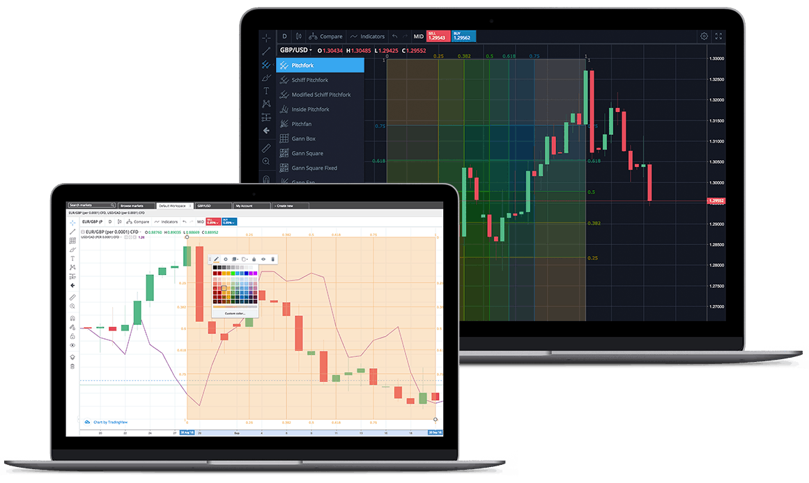 City Index Web Trader