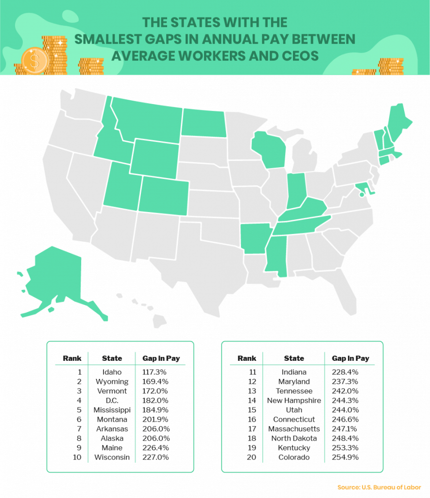 map displaying the states with the smallest CEO pay gaps