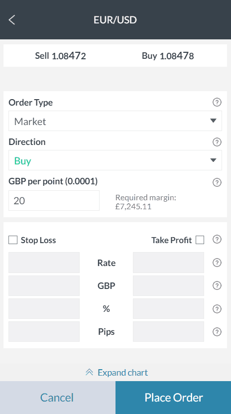 Executing a trade on Markets.com mobile