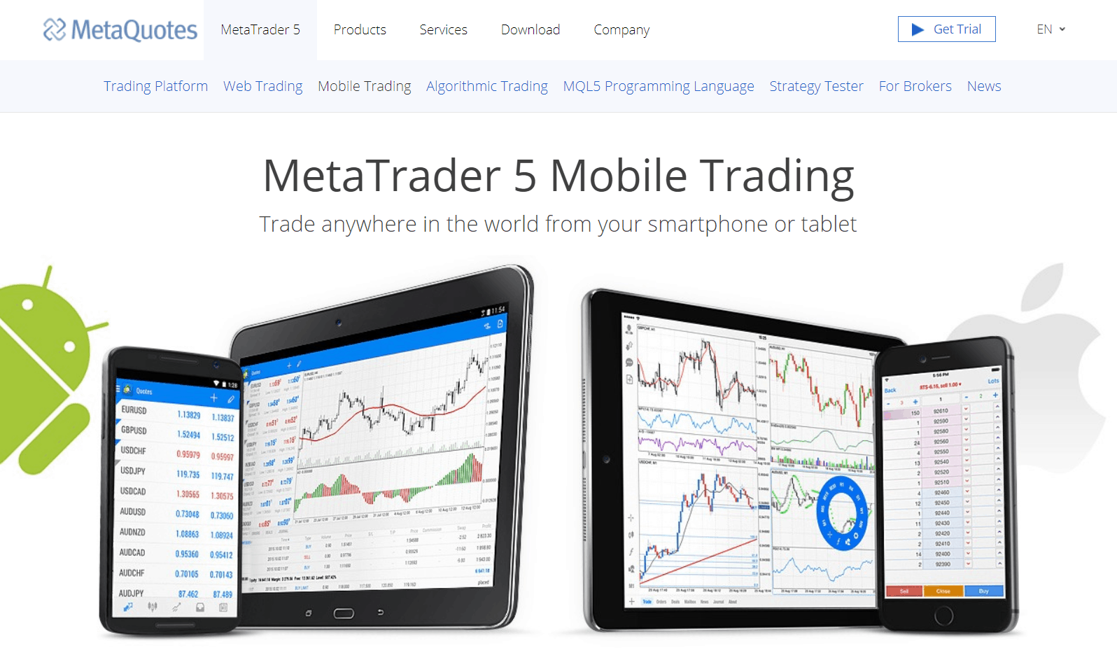 metatrader5 on Markets.com