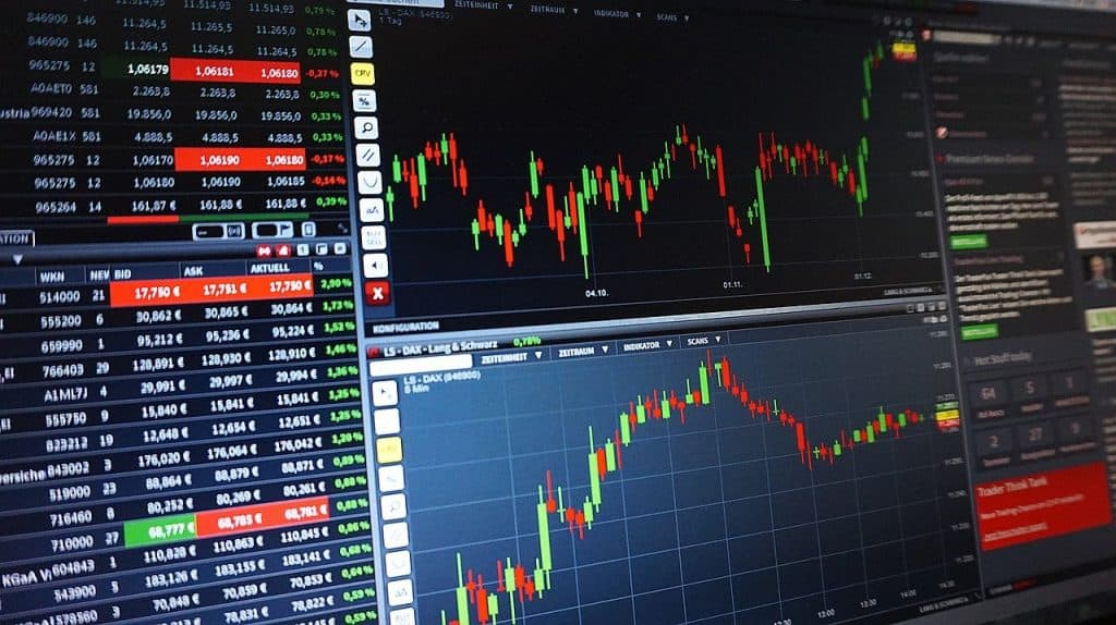 Trading Platform Charts and Graphs