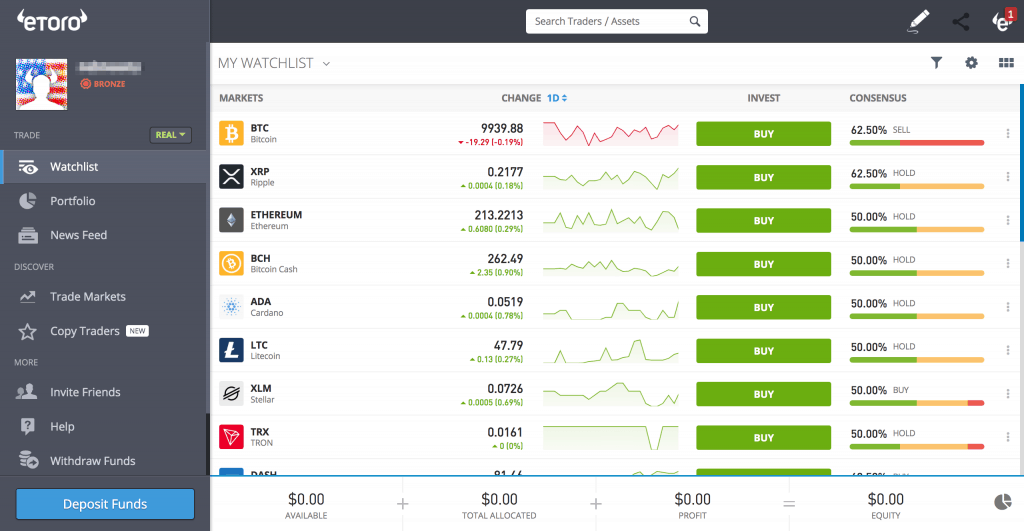 etoro Bitcoin dashboard