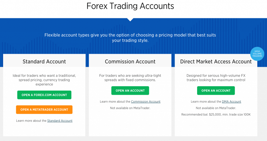 Forex account types: standard, commission, DMA