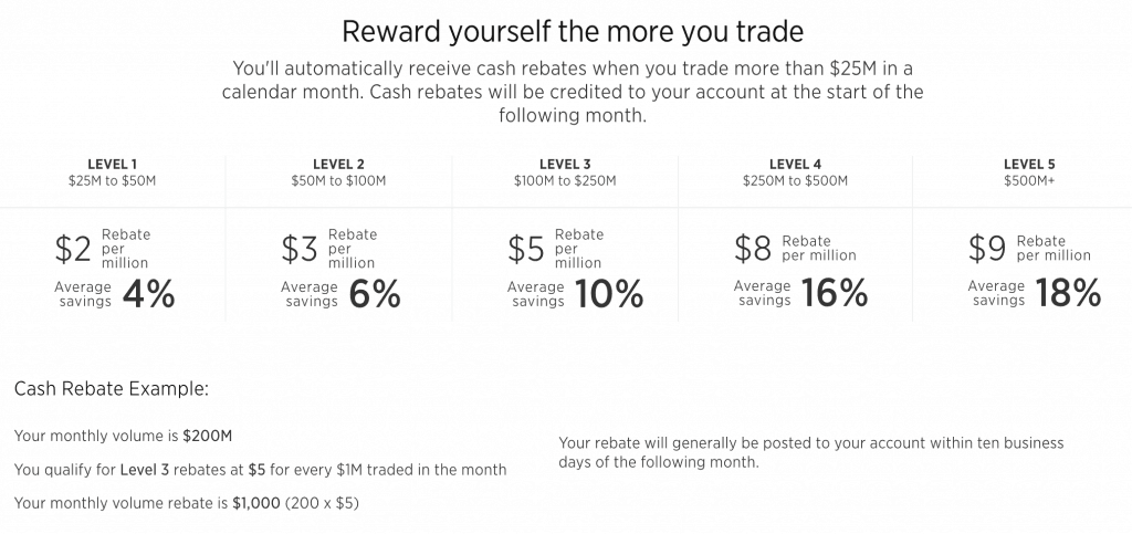 Forex.com rebates for active trader program