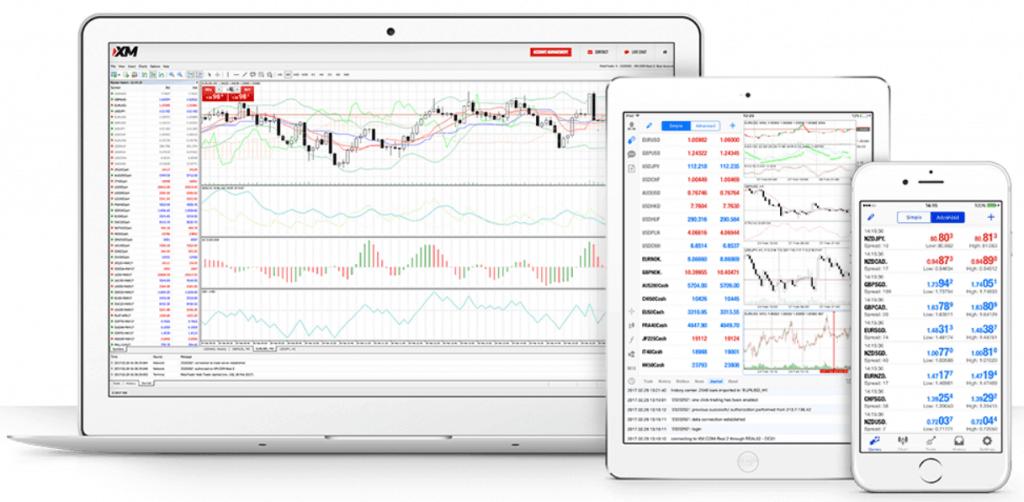 Different XM trading platforms.