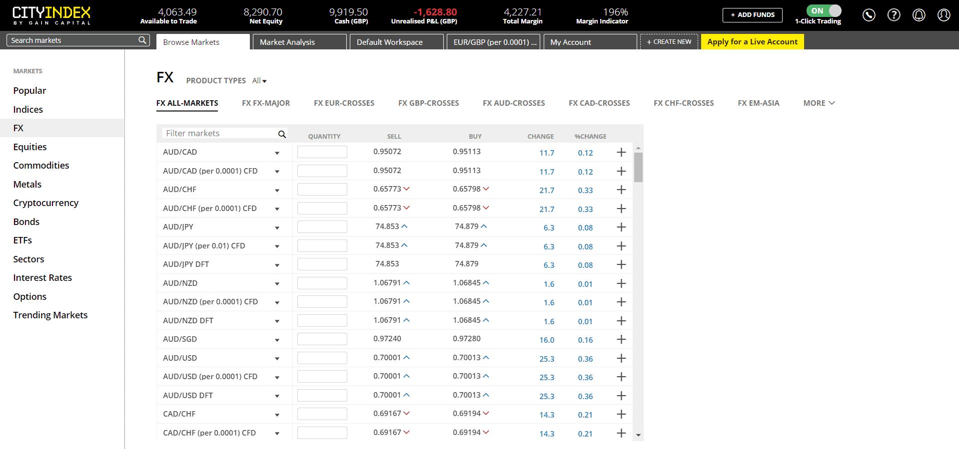 bitcoin exante fondo