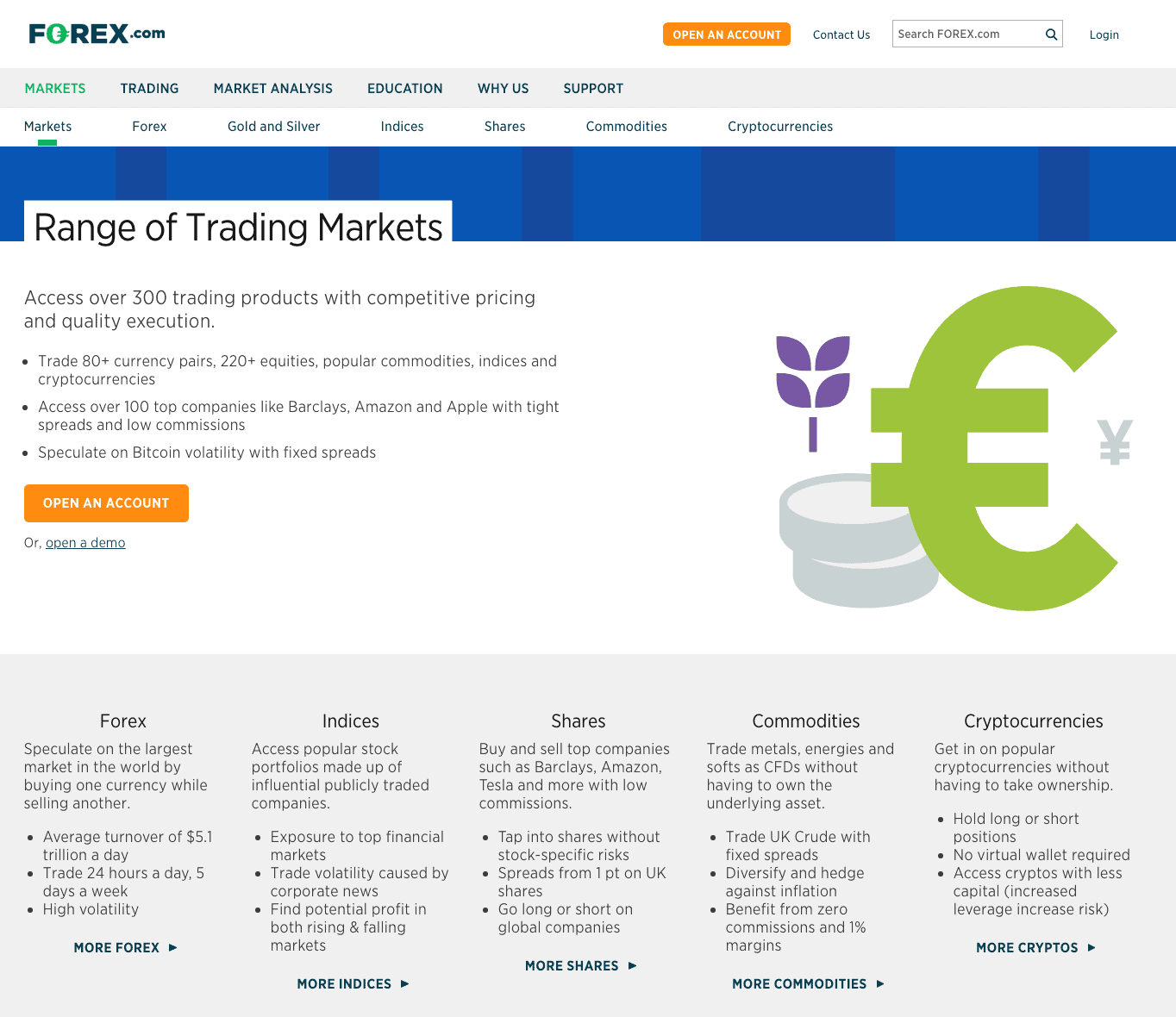 Forex.com markets and instruments.
