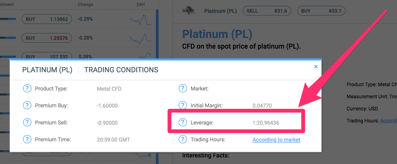 Leverage for platinum on Fortrade