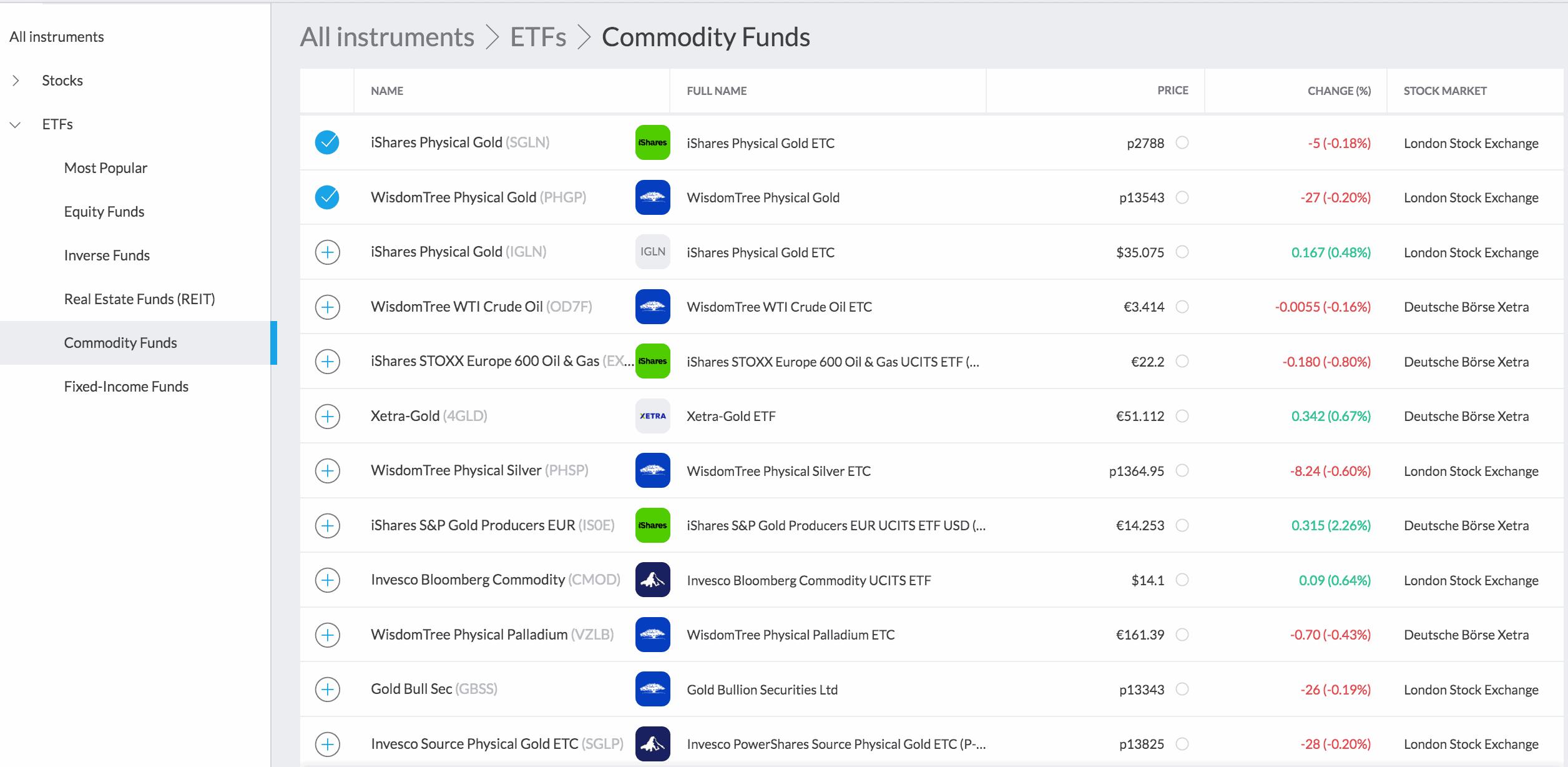 Commodity ETFs on Trading212.