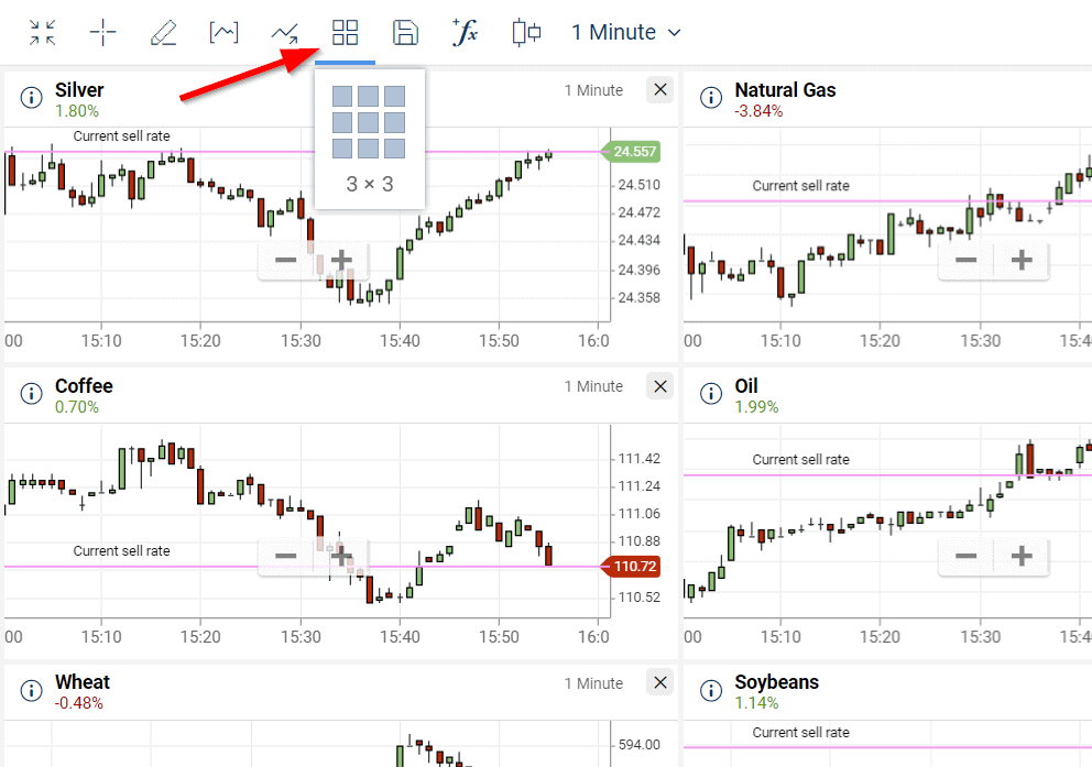Opening multiple charts in Plus500 WebTrader