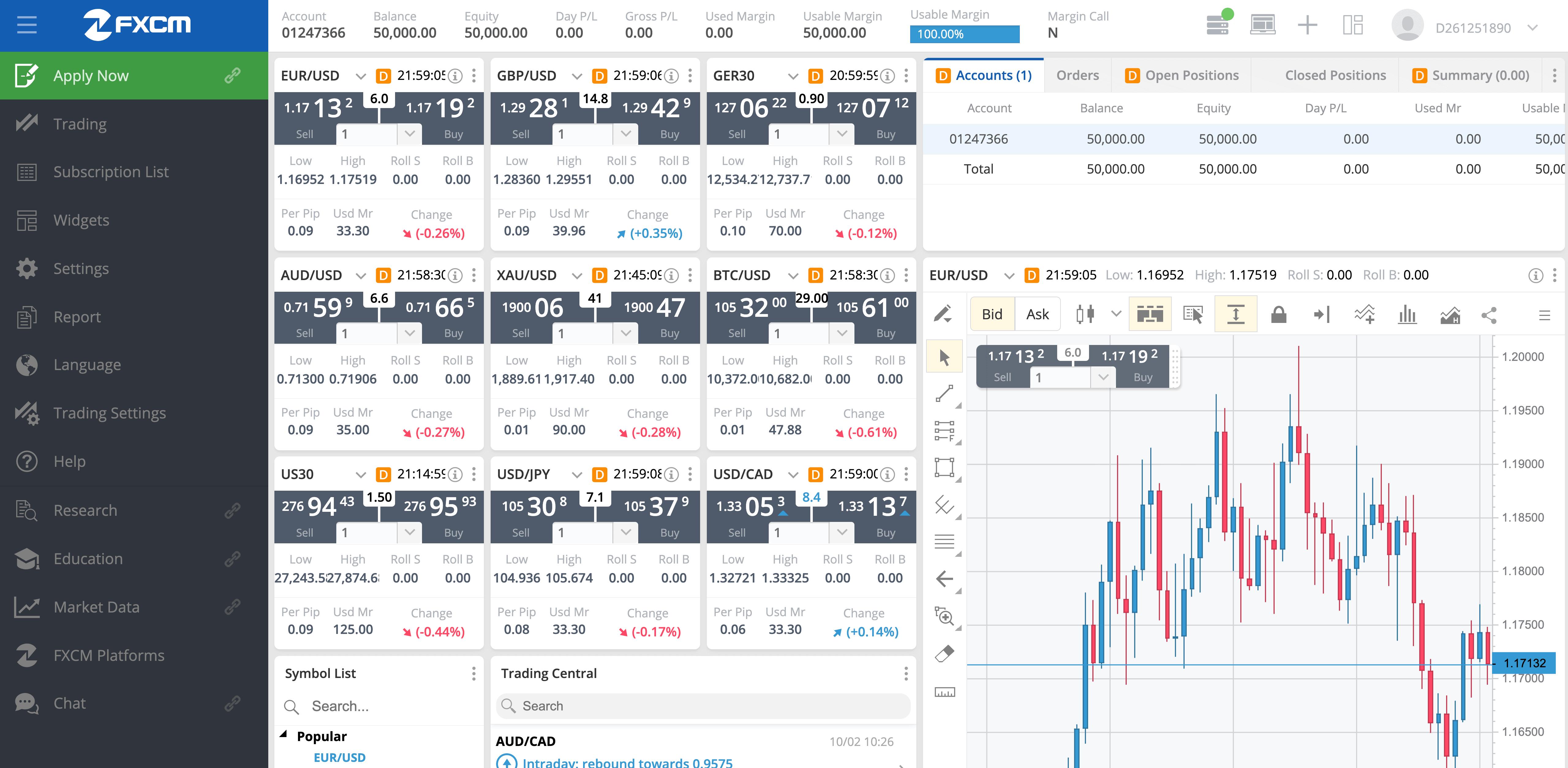 FXCM trading dashboard