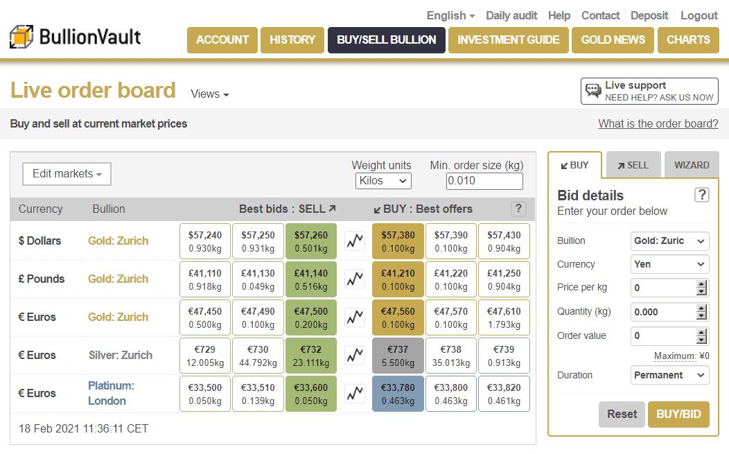bullionvault trade screen